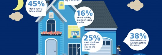 Security & Fire Safety tips for Christmas